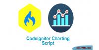 Chart codeigniter script plugin