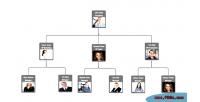 Chart php maker script.