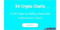 Crypto x4 plugin php charts