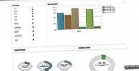 Server cp monitoring tool