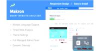 Smart makron website analyzer