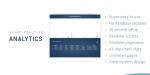 Website realtime analytics