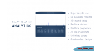 Website realtime analytics