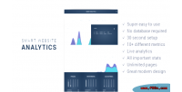 Website smart analytics