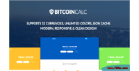 Calculator bitcoin currencies 32 supports