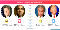 Facebook live reactions vote time real
