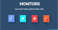 Facebook monitoris chat twitter and