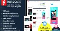 Horizonte daily news trending magazine topics buzz