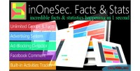 Inonesec incredible facts statistics second one in