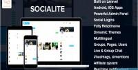 Laravel socialite script network social