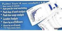 Login twitter user analytics