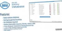 Radio php stations database