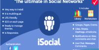 Social isocial network platform