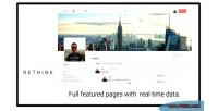 Social php social network application based twitter on social