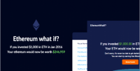 What ethereum if calculator investment historic