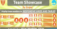 Showcase team for drupal