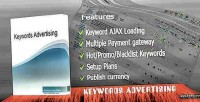 Advertising keywords