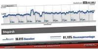 Analytics google for joomla