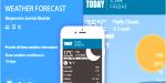 Forecast weather extension joomla responsive