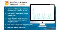 Google viavi analytics joomla for dashboard
