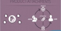 Product magento attachments