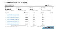 Analytics google ecommerce data