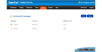 Opencart adv language by currency
