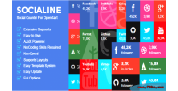 Social socialine opencart for counter