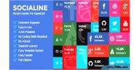 Social socialine opencart for counter
