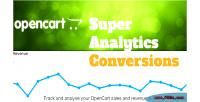 Super opencart analytics conversions