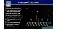 Abandoned prestashop module alerts cart
