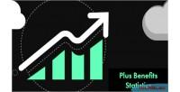 Benefits plus statistics