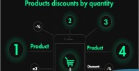Discounts products by quantity