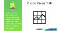 Online visitors prestashop for stats