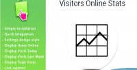 Online visitors prestashop for stats