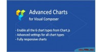 Advanced charts add on composer visual for