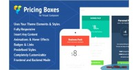 Boxes pricing composer visual for