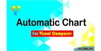Chart automatic composer visual for