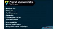 Composer visual price table compare table