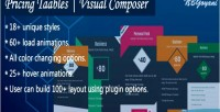 Composer visual pricing nbgoyani by tables