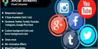 Composer visual social streams