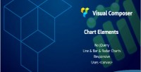 Elements chart composer visual for