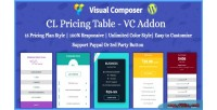 Pricing cl addon vc table