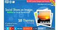 Share social on wordpress addon images