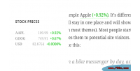 Wordpress pricy quotes stock finance
