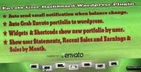 User envato plugin wordpress dashboard