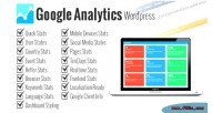 Analytics google in wordpress