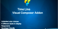 Composer visual on add timeline