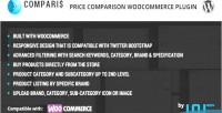 Price comparis plugin woocommerce comparison