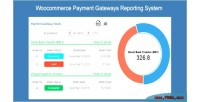 Payment woocommerce system reporting gateways